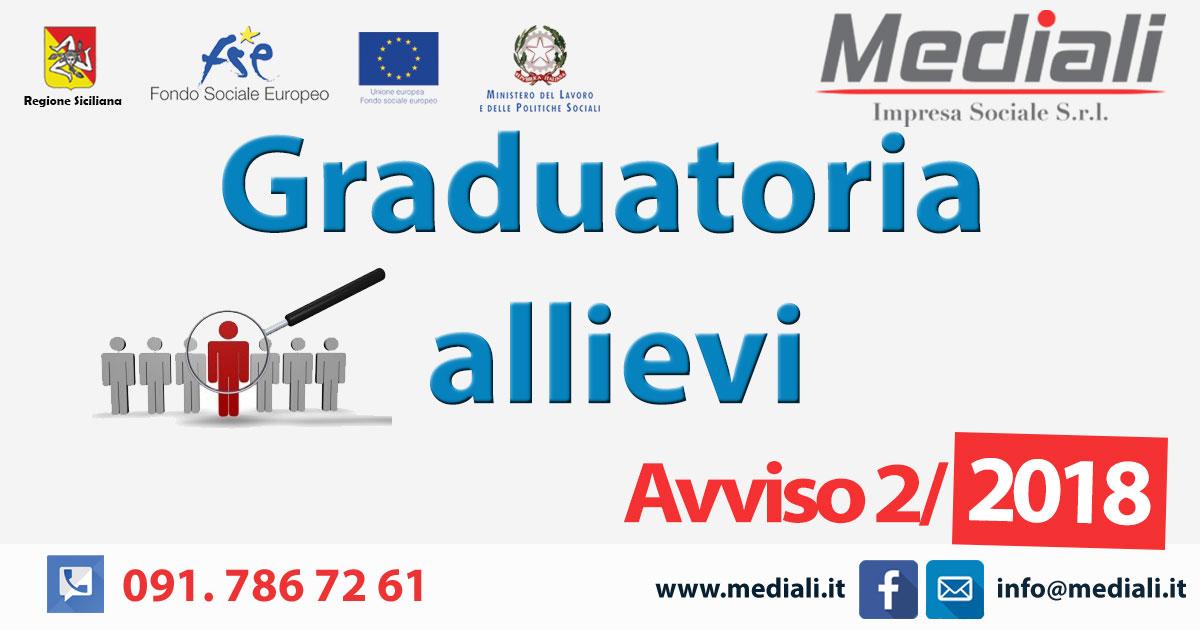 Graduatorie allievi 2018